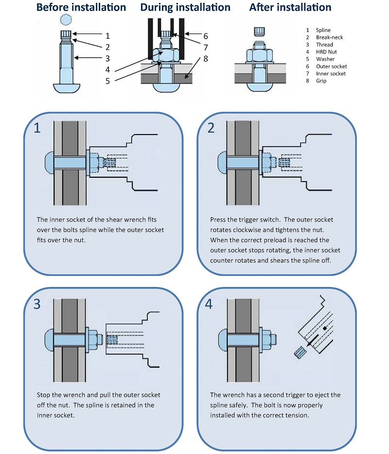 TC tension control bolts intallation process